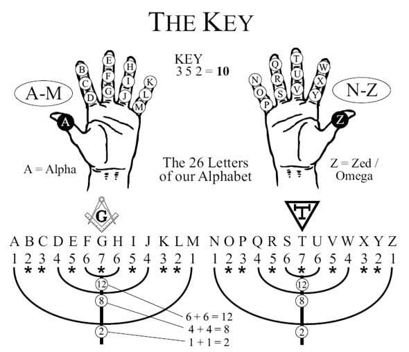 ML_key1